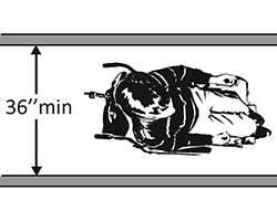 diagram showing needed width for a person in a wheelchair