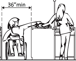 diagram showing minmum width for a person in a wheelchair to access a checkout stand